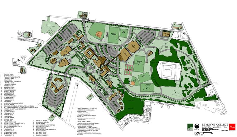 Image Result For Landscape Planning App