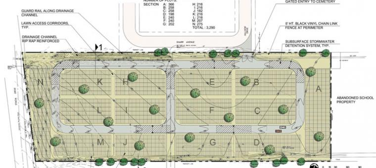 St. Peter and Paul's Cemetery plan